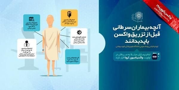 نکاتی مهم برای بیماران سرطانی قبل از تزریق واکسن کرونا
